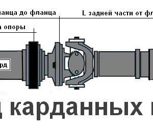 1381994483_kardannyj-val-kardannaya-peredacha-maz